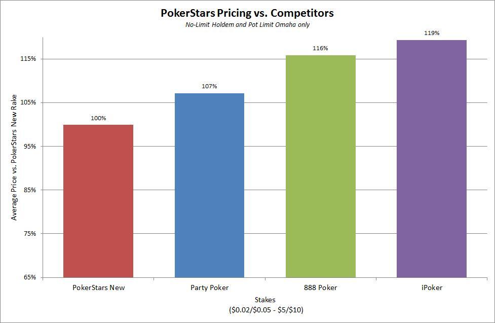 PokerStars_priser2
