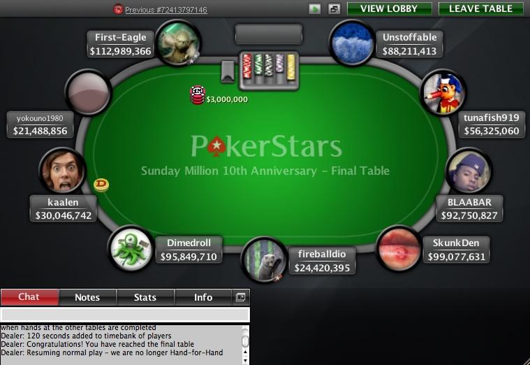 Sunday Million 12-18-11