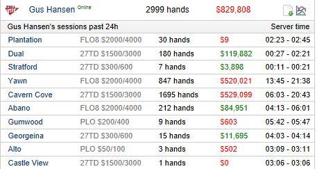 High limit slots - bedste casinoer med high limit slots