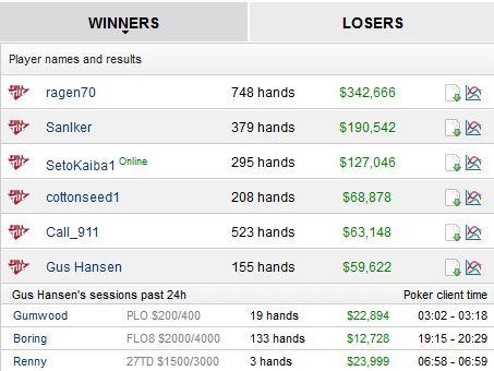 Casino slots vindere